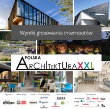 Polska Architektura XXL wyniki